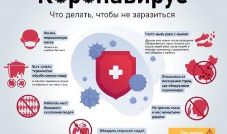 Профилактика распространения коронавирусной инфекции