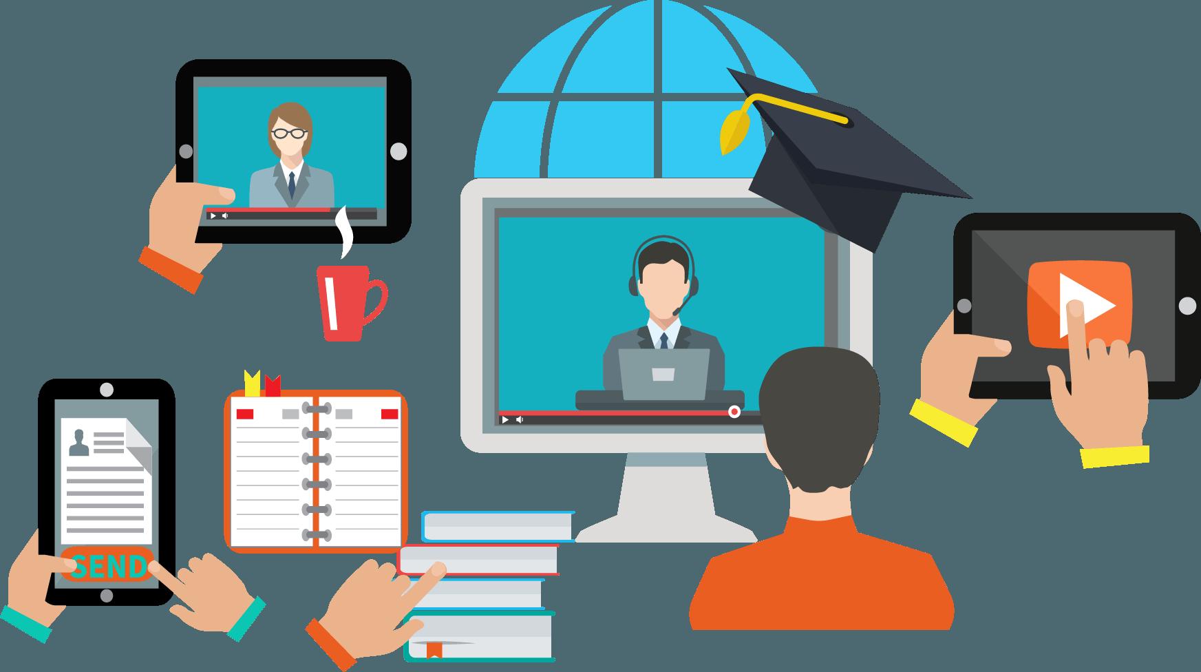 modern learning - В помощь учителю